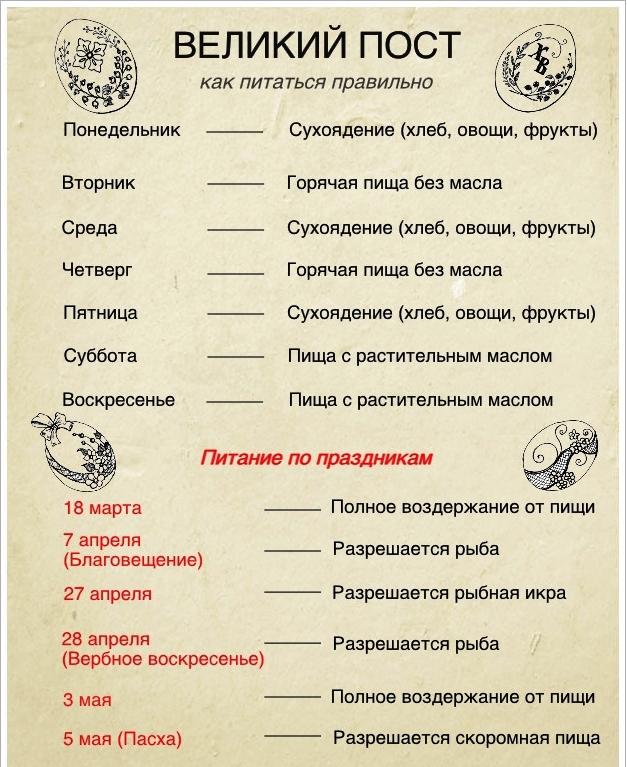 Устав о посте беременным
